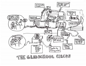 Initial pen sketch of ideas for the grad circus