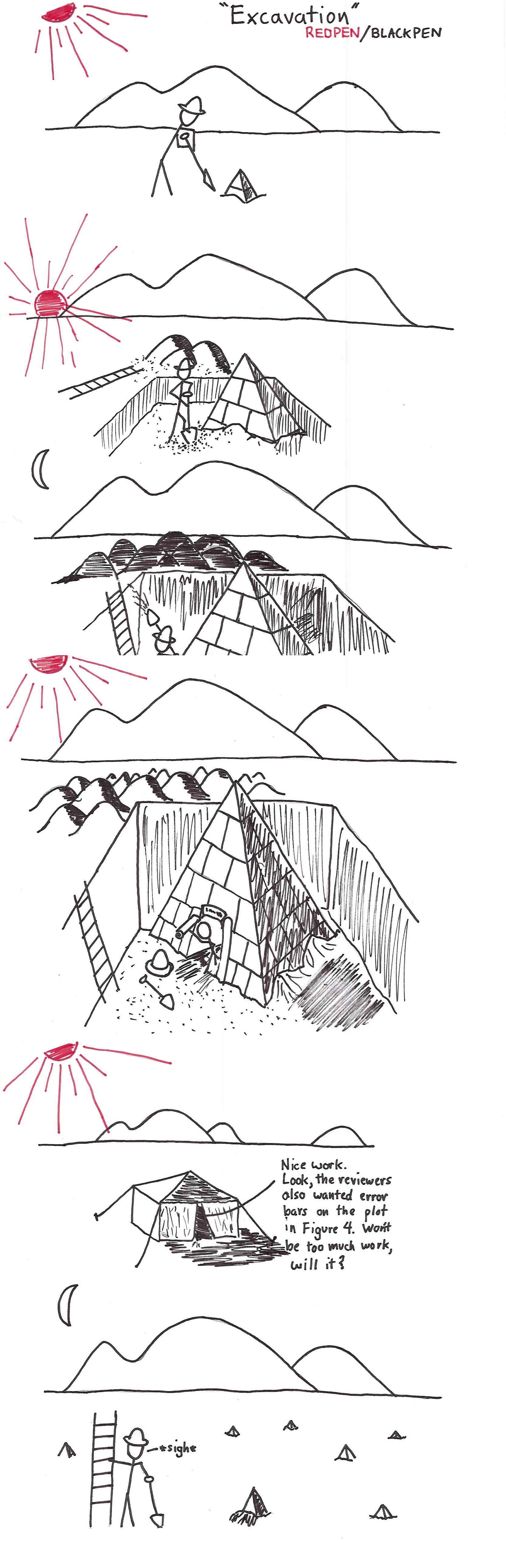 I was giving serious consideration to having the guy have to fight off Nazis, outrun a boulder, and duke it out with a big dude under an airplane after he got the scroll. But I couldn't figure out how to draw faces melting off of the stick figures...