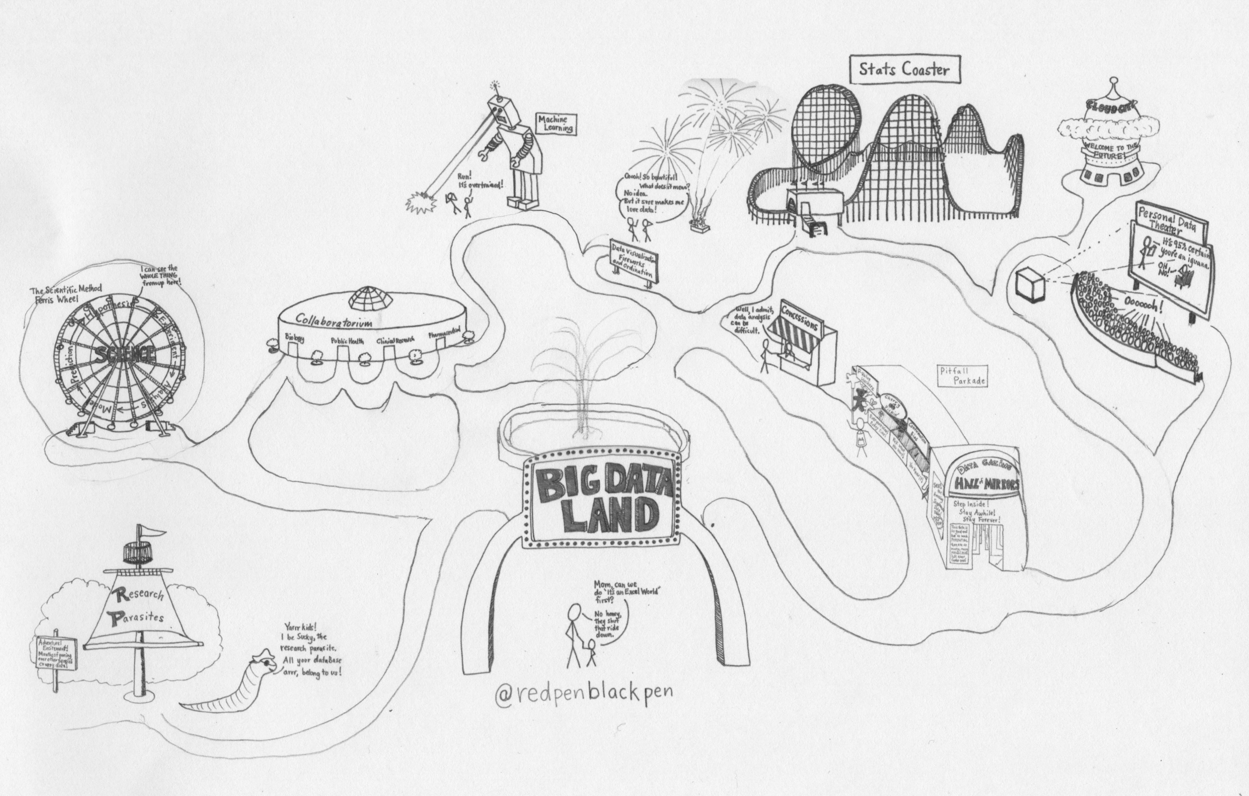 roadmapscan